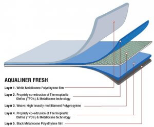 Exclusive Pioneer Aqualiner fresh antimicrobial liner
